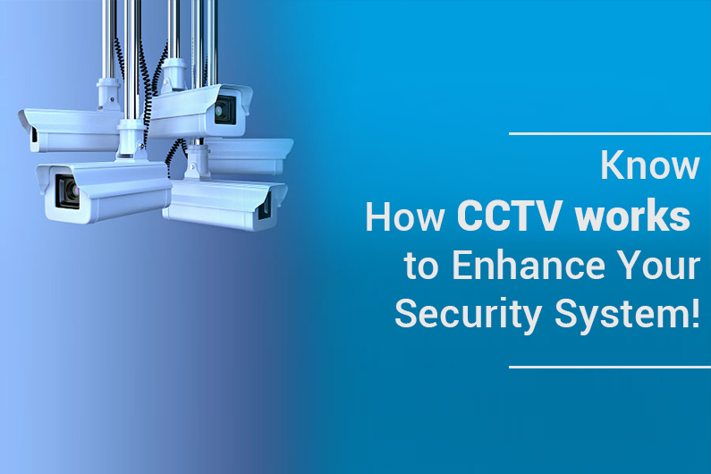 Wondering What Does CCTV Stand For? Know How CCTV works to Enhance Your Security System!